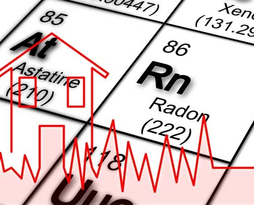 Radon showing element table